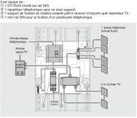 norme nf c15 100 fabricant de pieuvre lectrique. Black Bedroom Furniture Sets. Home Design Ideas